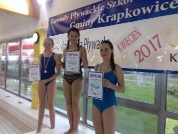 Galeria Szkolna Liga Pływacka 2016/2017 V kolejka 28.04.2017